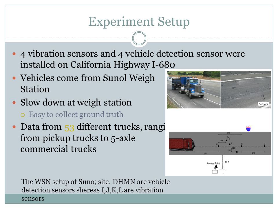 Experiment Setup 4 vibration sensors and 4 vehicle detection sensor were installed on California Highway I-680 Vehicles come from Sunol Weigh Station Slow down at weigh station  Easy to collect ground truth Data from 53 different trucks, ranging from pickup trucks to 5-axle commercial trucks The WSN setup at Suno; site.
