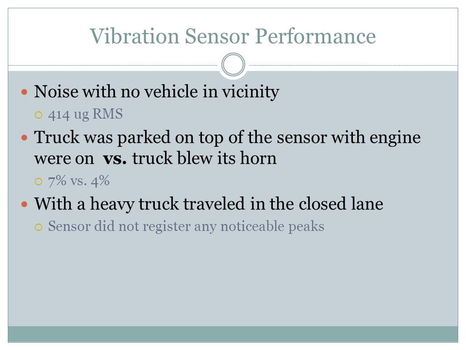 Vibration Sensor Performance Noise with no vehicle in vicinity  414 ug RMS Truck was parked on top of the sensor with engine were on vs.