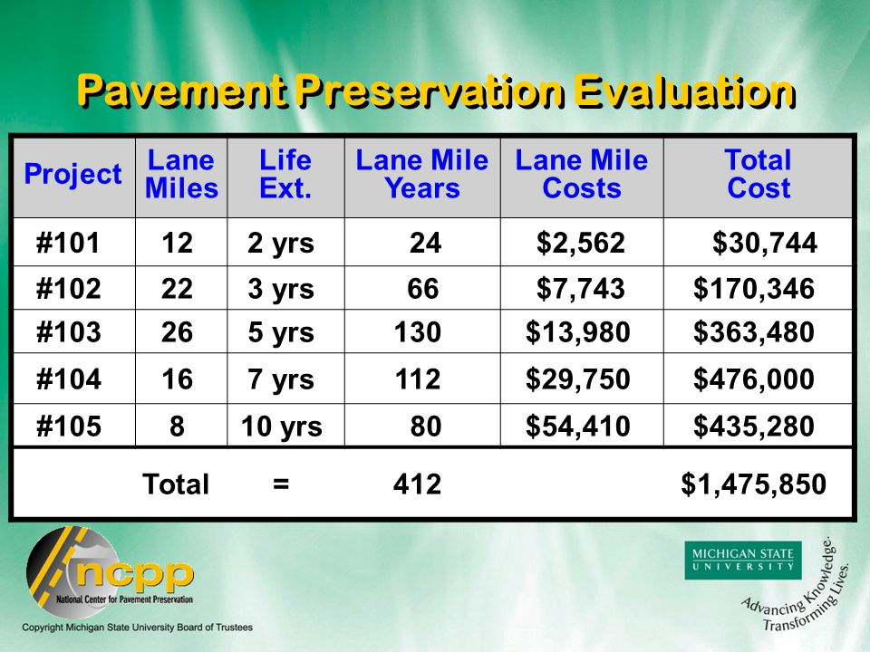 Pavement Preservation Evaluation Project Lane Miles Life Ext.