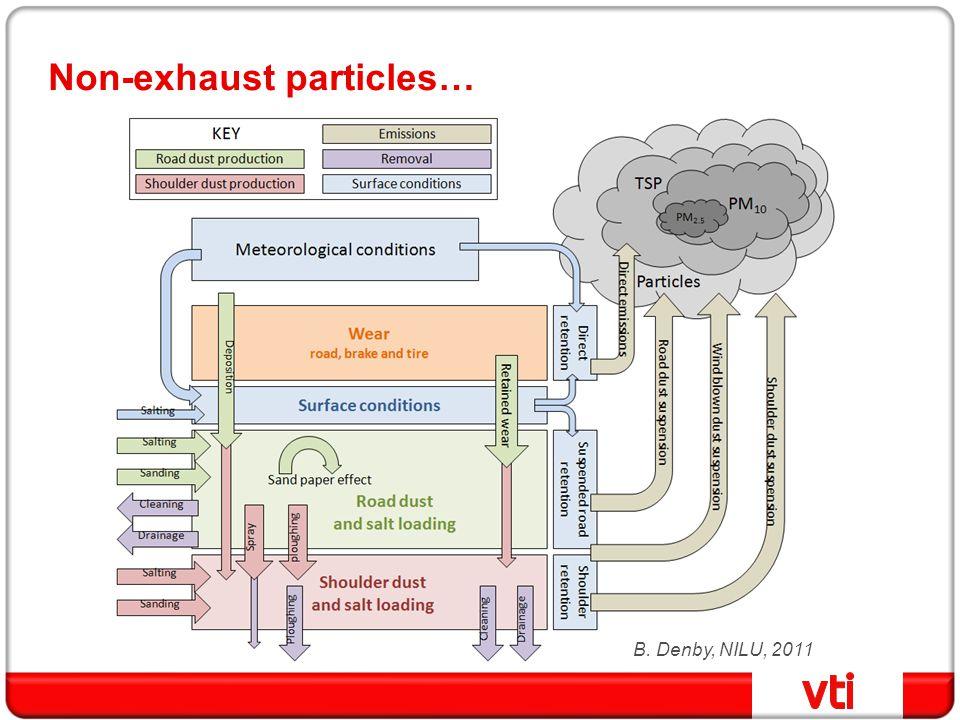B. Denby, NILU, 2011 Non-exhaust particles…