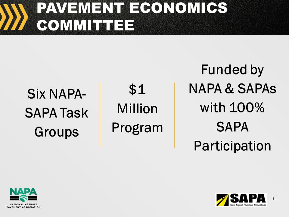 11 PAVEMENT ECONOMICS COMMITTEE Six NAPA- SAPA Task Groups $1 Million Program Funded by NAPA & SAPAs with 100% SAPA Participation