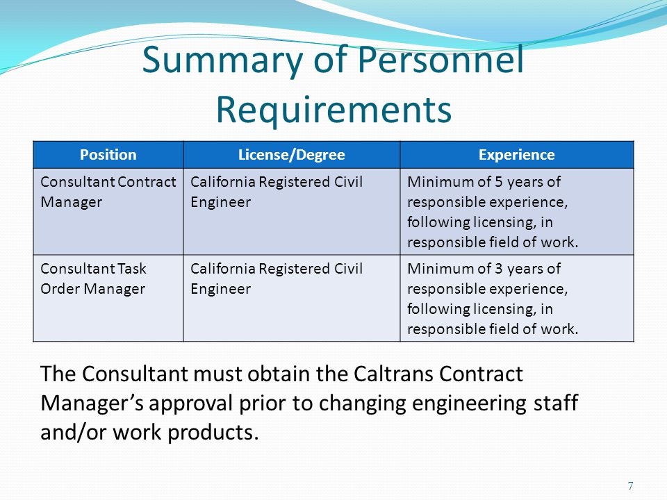 Summary of Personnel Requirements PositionLicense/DegreeExperience Consultant Contract Manager California Registered Civil Engineer Minimum of 5 years of responsible experience, following licensing, in responsible field of work.