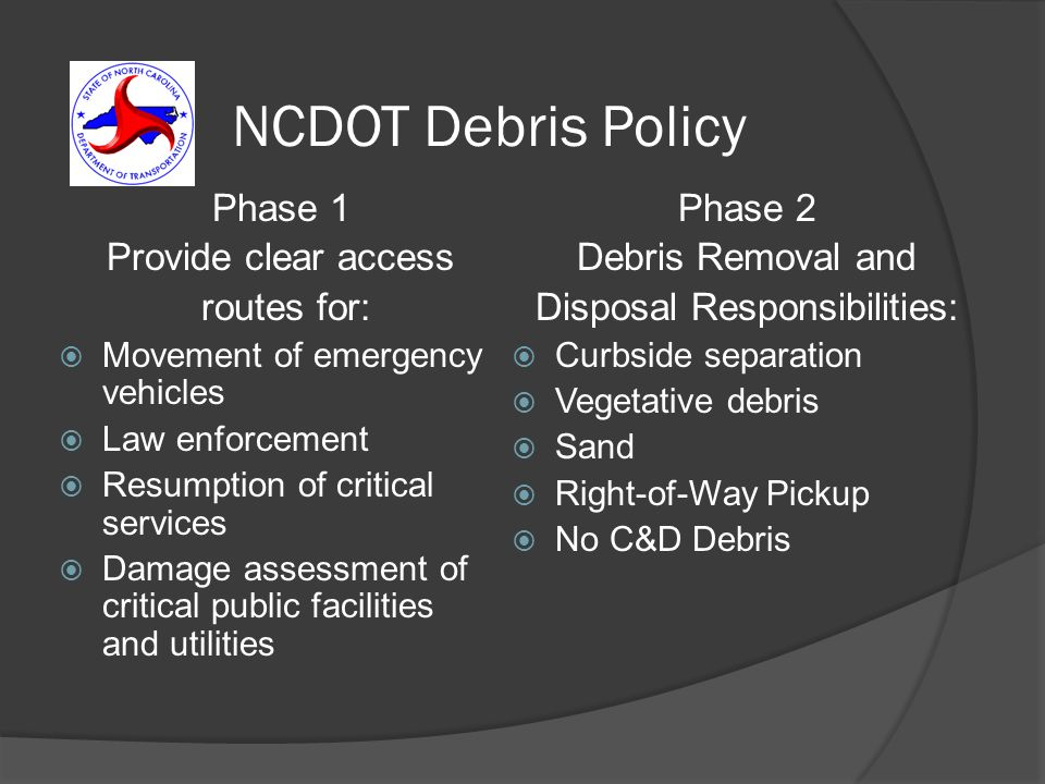NCDOT Debris Policy Phase 1 Provide clear access routes for:  Movement of emergency vehicles  Law enforcement  Resumption of critical services  Damage assessment of critical public facilities and utilities Phase 2 Debris Removal and Disposal Responsibilities:  Curbside separation  Vegetative debris  Sand  Right-of-Way Pickup  No C&D Debris