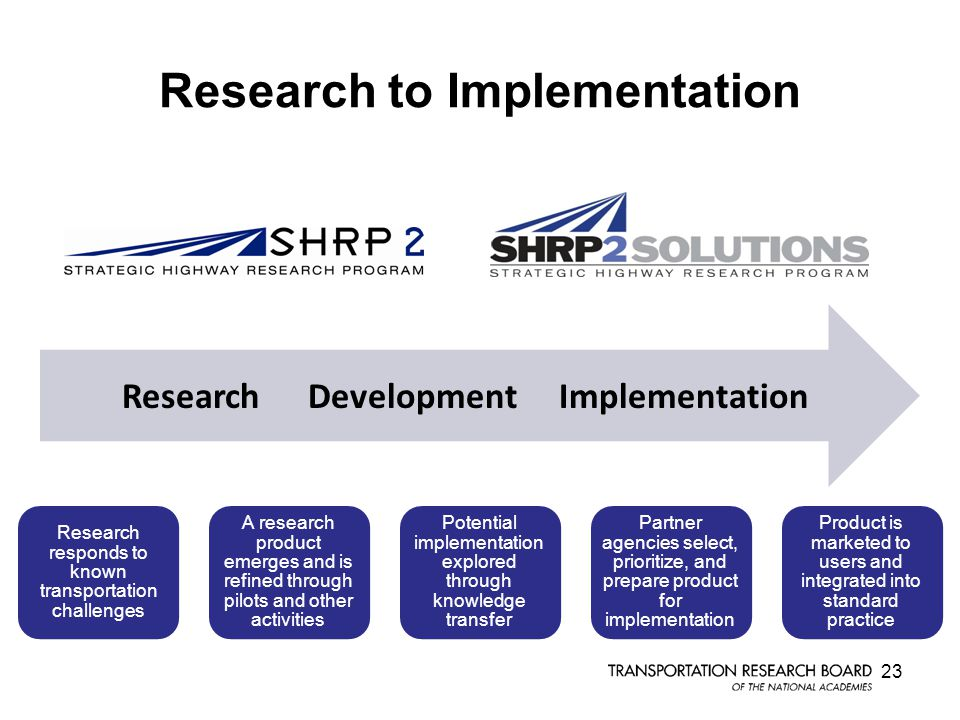 Research to Implementation 23 Research responds to known transportation challenges A research product emerges and is refined through pilots and other