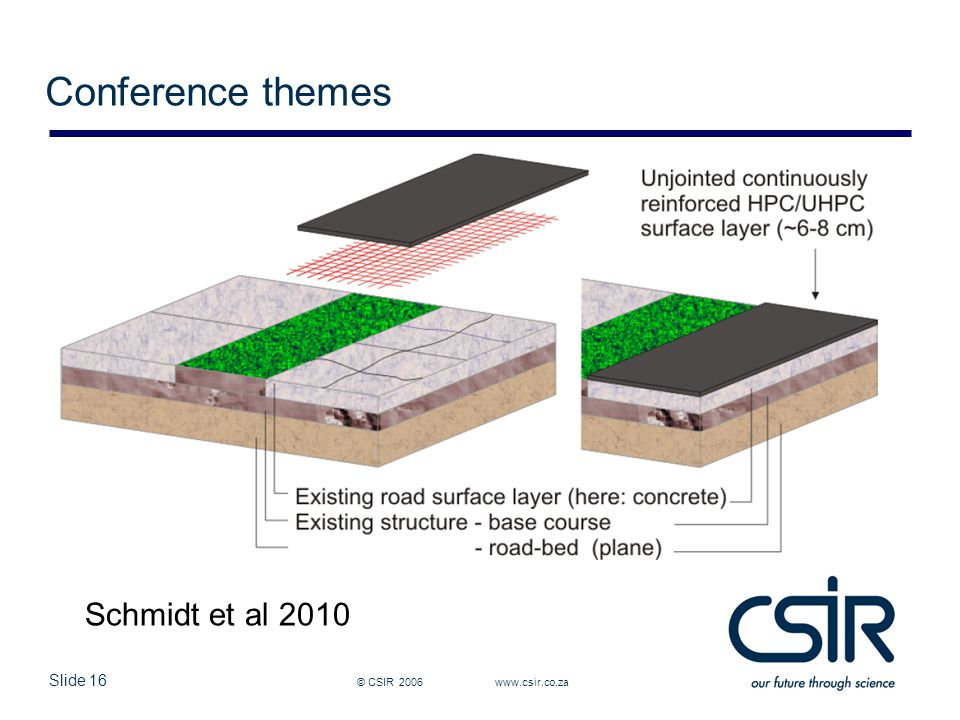 Slide 16 © CSIR 2006 www.csir.co.za Conference themes Theme 3 Techniques for good maintenance, repair & rehabilitation Fast-track, early opening (Ultra)(Thin) white topping (7 papers!) Overlays-inlays Precast slabs Schmidt et al 2010
