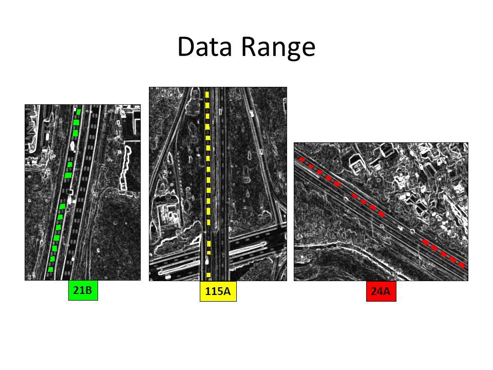 Data Range 21B 115A24A