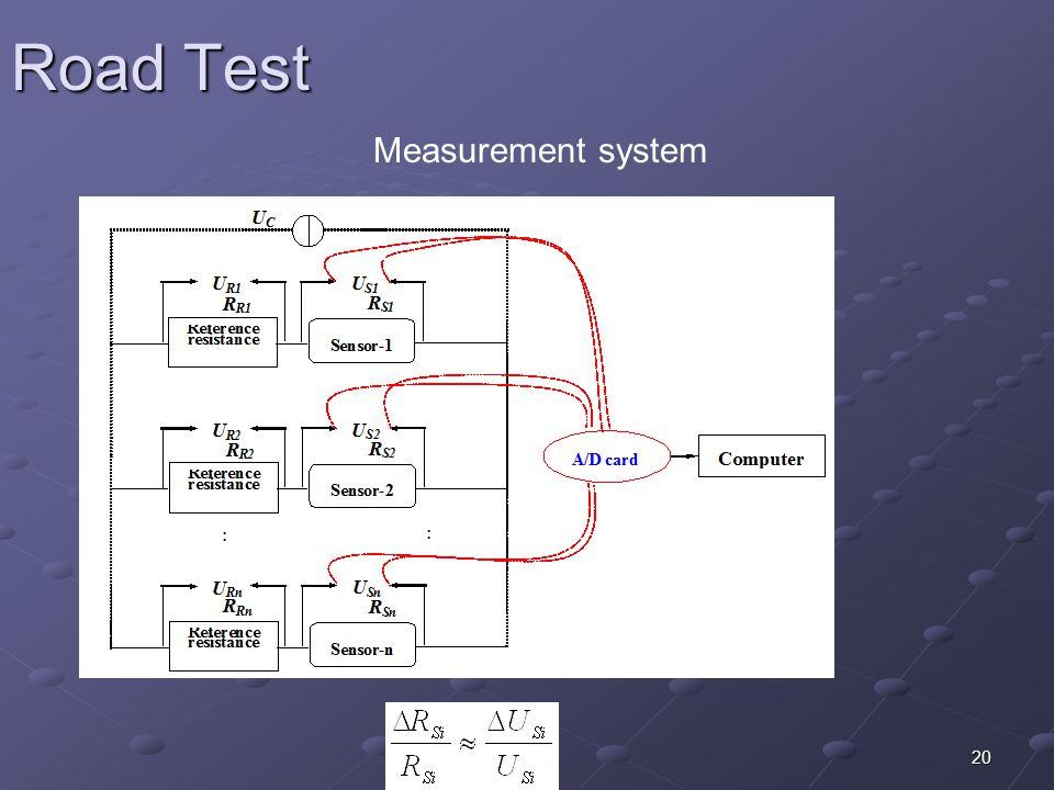 20 Road Test Measurement system