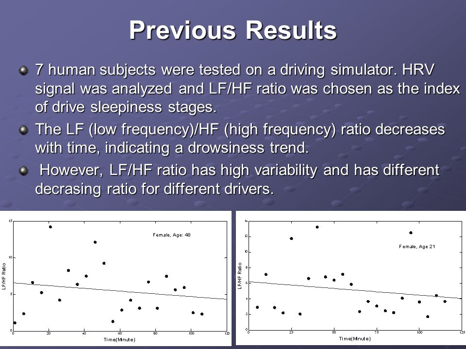 Previous Results 7 human subjects were tested on a driving simulator.
