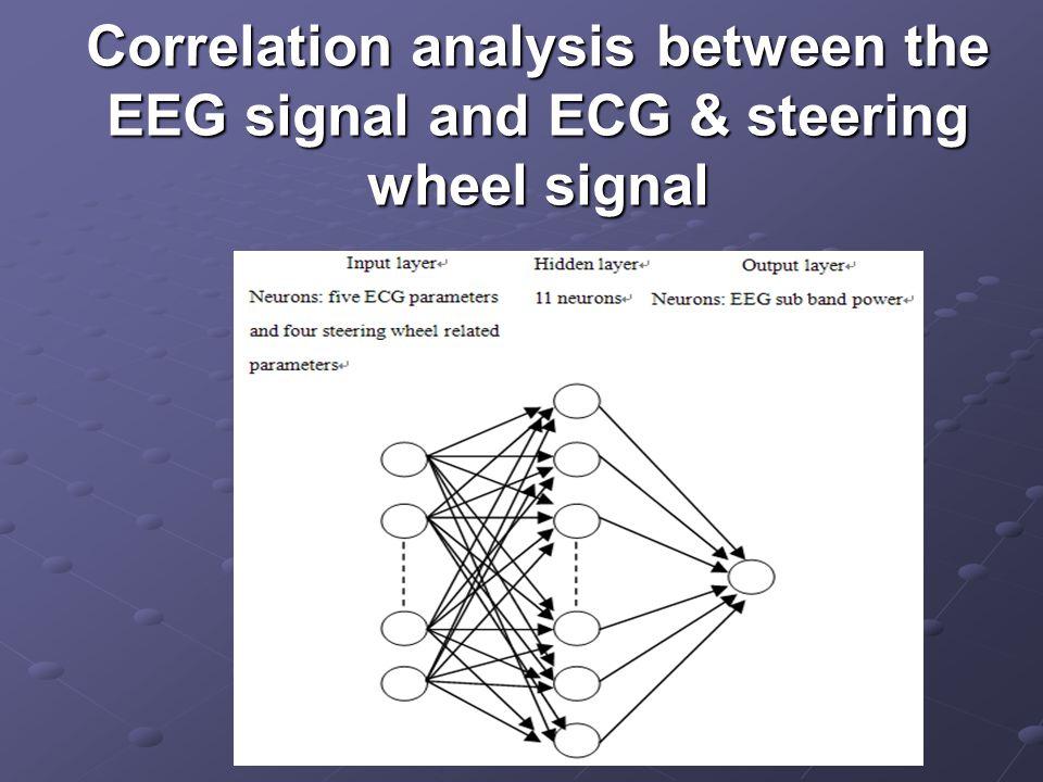Correlation analysis between the EEG signal and ECG & steering wheel signal