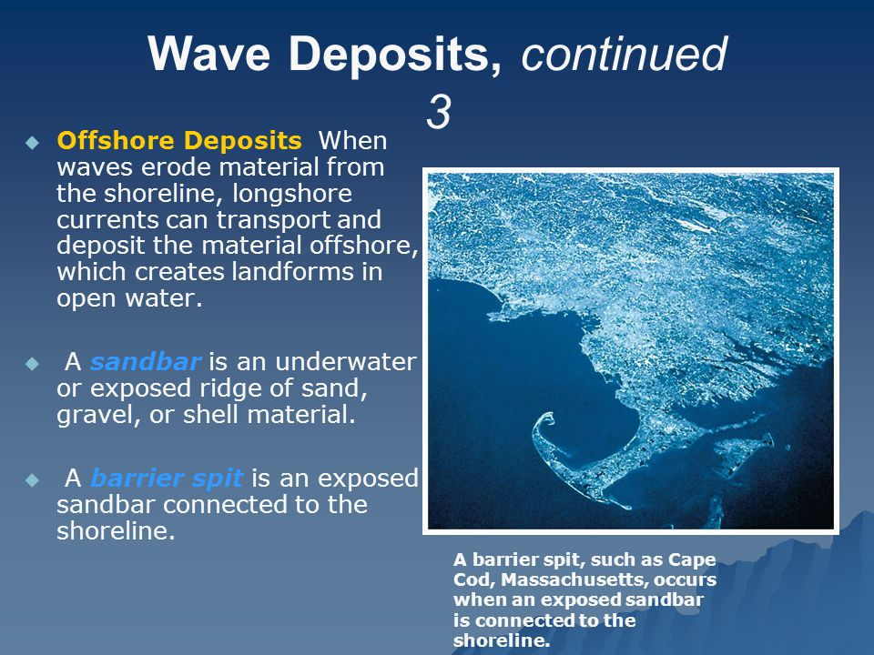 Wave Deposits, continued 3   Offshore Deposits When waves erode material from the shoreline, longshore currents can transport and deposit the material offshore, which creates landforms in open water.