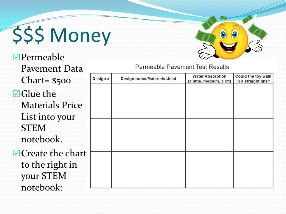 $$$ Money  Permeable Pavement Data Chart= $500  Glue the Materials Price List into your STEM notebook.  Create the chart to the right in your STEM