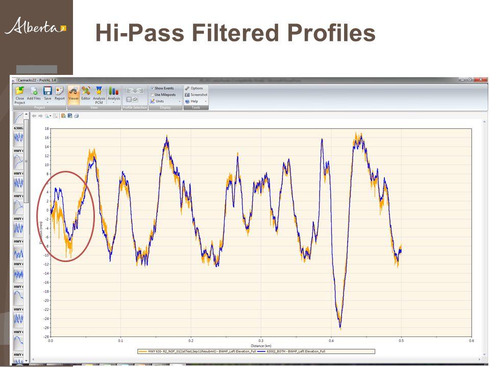 Hi-Pass Filtered Profiles 20