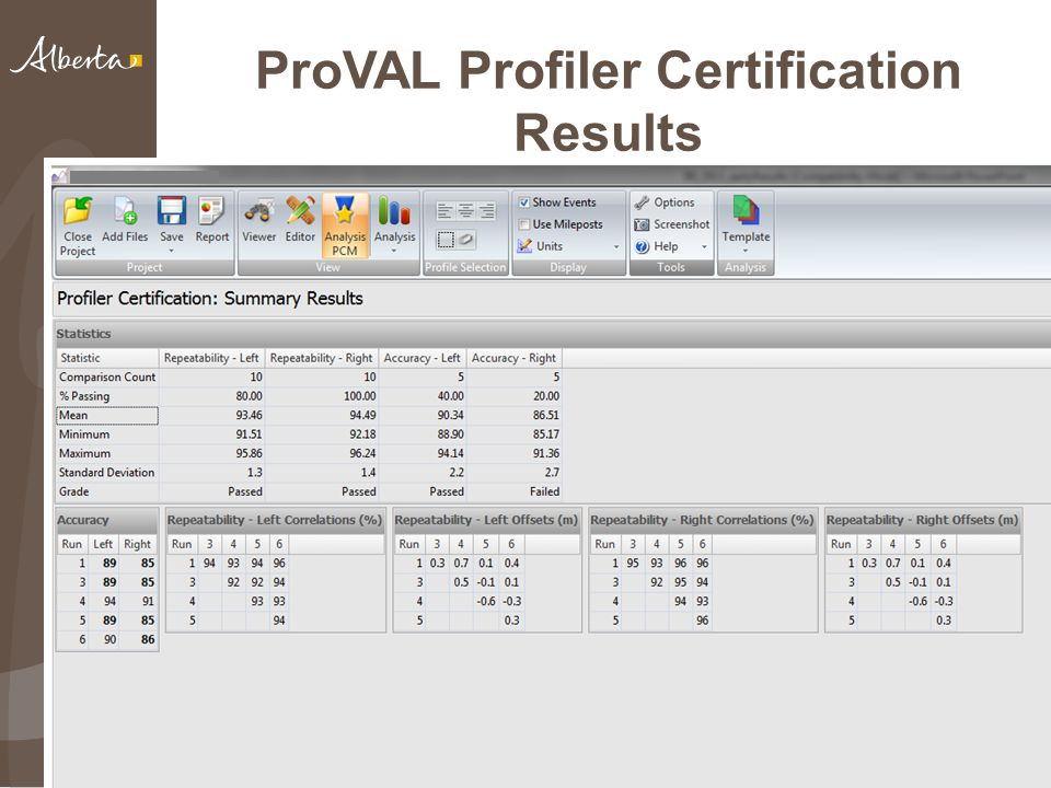 ProVAL Profiler Certification Results 21