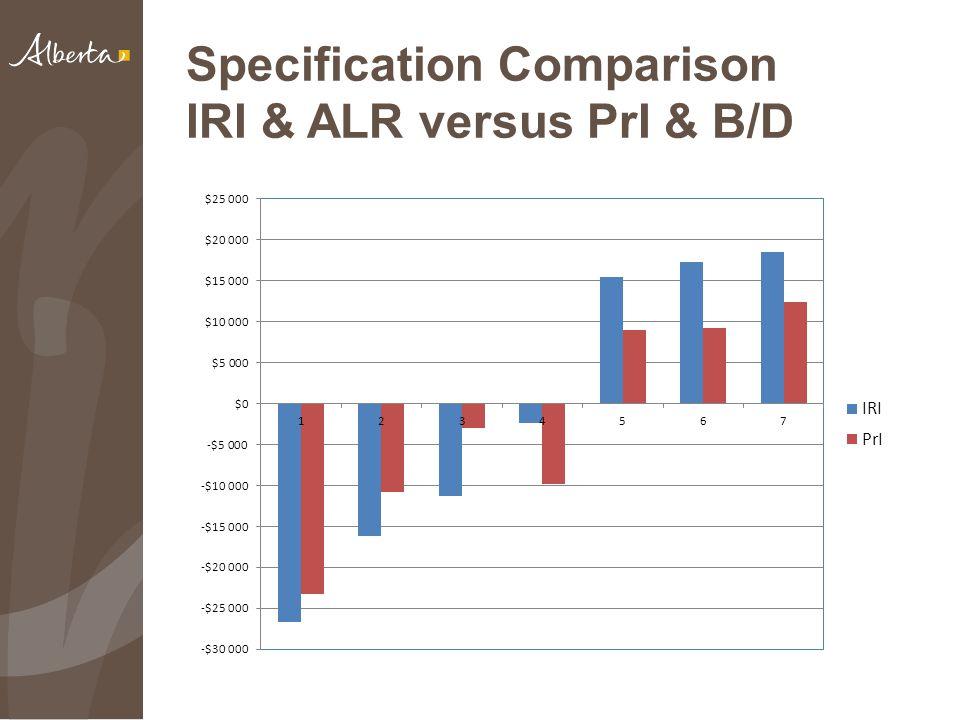 Specification Comparison IRI & ALR versus PrI & B/D
