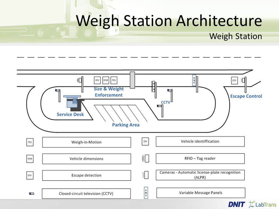 Weigh Station Architecture Weigh Station