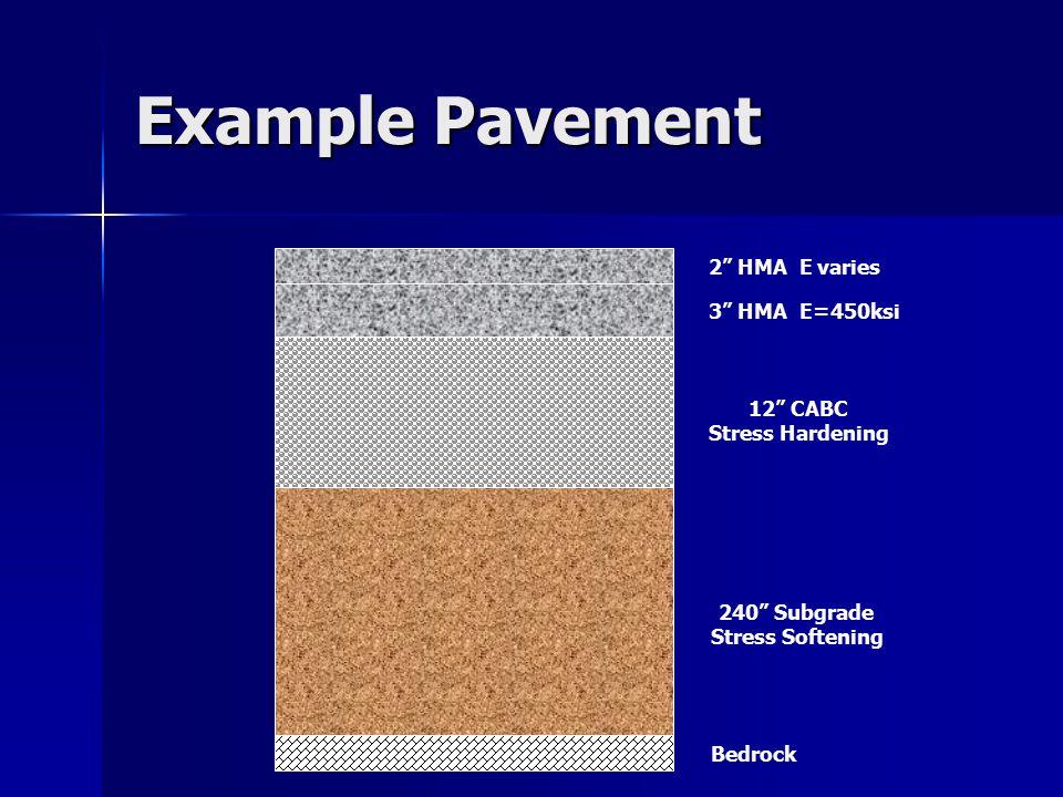 Example Pavement 2 HMA E varies 3 HMA E=450ksi 12 CABC Stress Hardening 240 Subgrade Stress Softening Bedrock