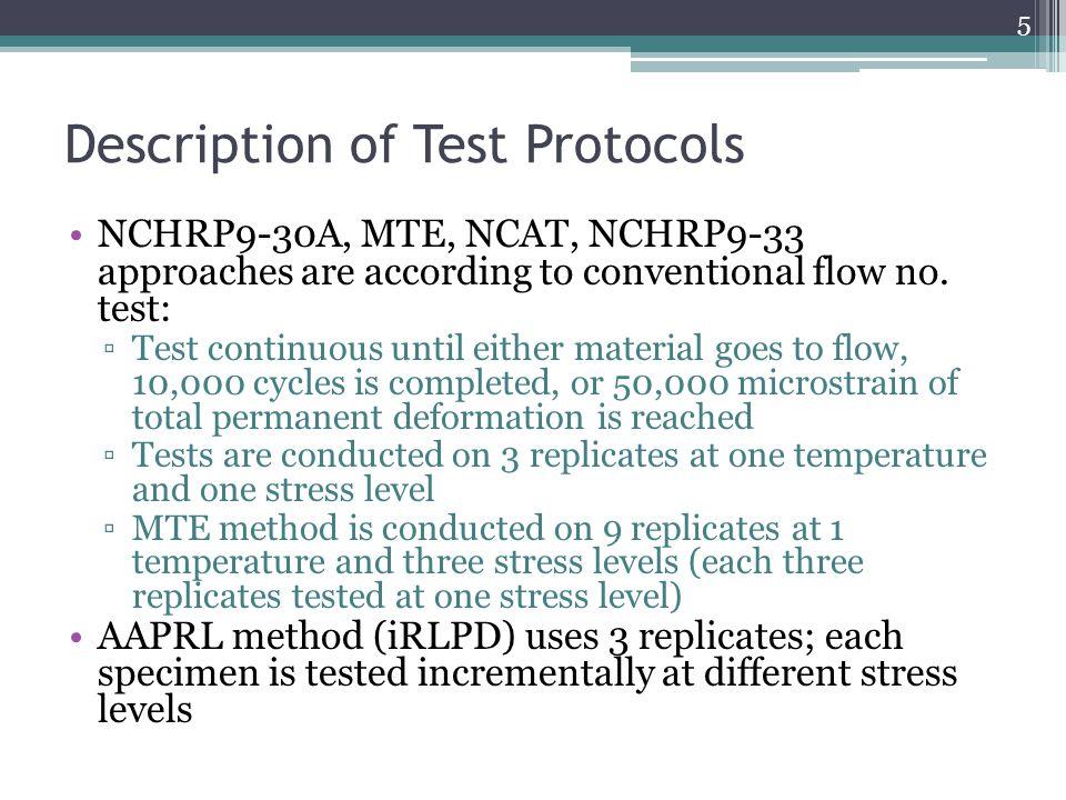 MethodsNCHRP 9-33NCATNCHRP 9-30AMTEAAPRL (iRLPD) Confinement, kPa (psi)069 (10 ) Deviatoric Stress, kPa (psi) 600 (87)482.6 (70) 400, 600, 800 (58, 87, 116) 400, 600, 800 (58, 87, 116) Mix.