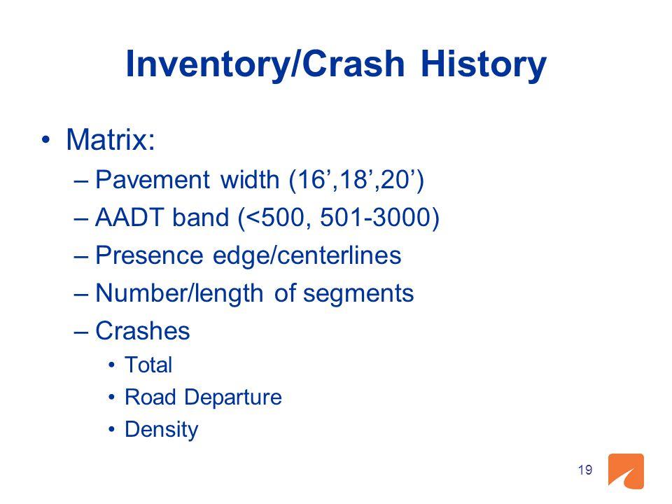 Inventory/Crash History Matrix: –Pavement width (16',18',20') –AADT band (<500, 501-3000) –Presence edge/centerlines –Number/length of segments –Crashes Total Road Departure Density 19