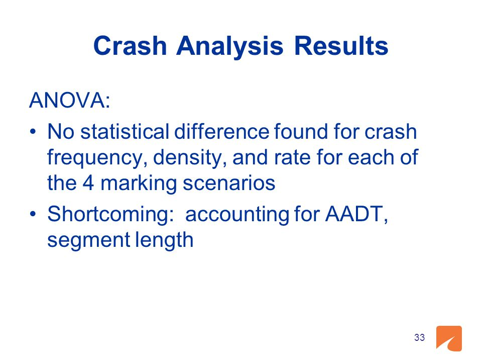 Crash Analysis Results ANOVA: No statistical difference found for crash frequency, density, and rate for each of the 4 marking scenarios Shortcoming: