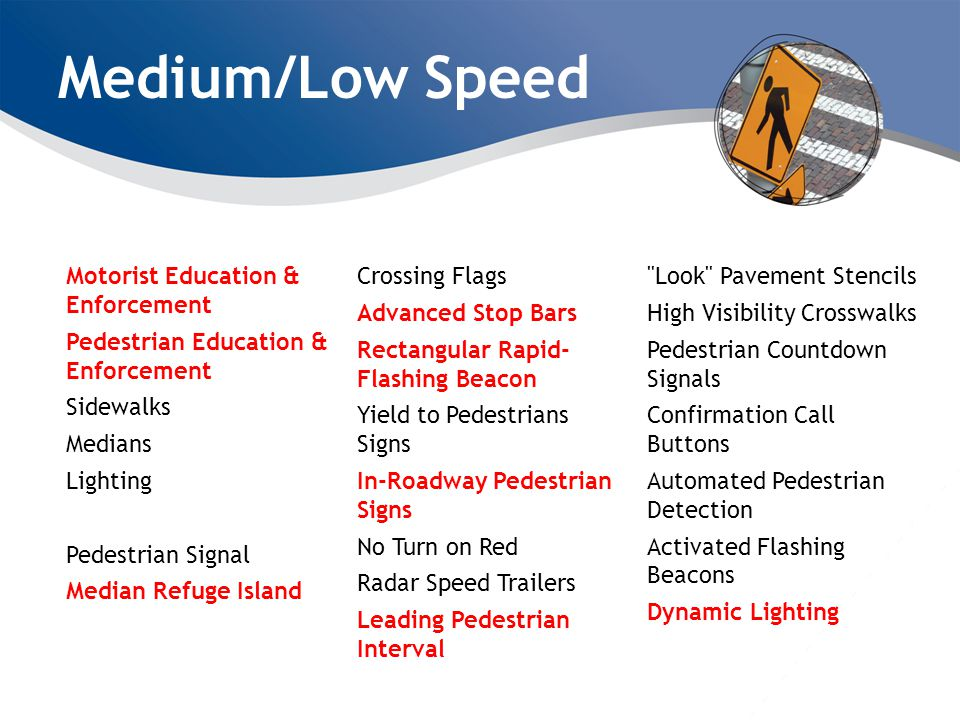Medium/Low Speed Motorist Education & Enforcement Pedestrian Education & Enforcement Sidewalks Medians Lighting HAWK Signal Pedestrian Signal Median Refuge Island Pedestrian Overpass or Underpass Crossing Flags Advanced Stop Bars Rectangular Rapid- Flashing Beacon Yield to Pedestrians Signs In-Roadway Pedestrian Signs No Turn on Red Radar Speed Trailers Leading Pedestrian Interval Look Pavement Stencils High Visibility Crosswalks Pedestrian Countdown Signals Confirmation Call Buttons Automated Pedestrian Detection Activated Flashing Beacons Dynamic Lighting