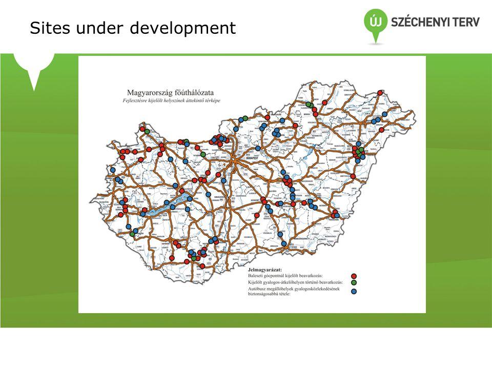 Sites under development