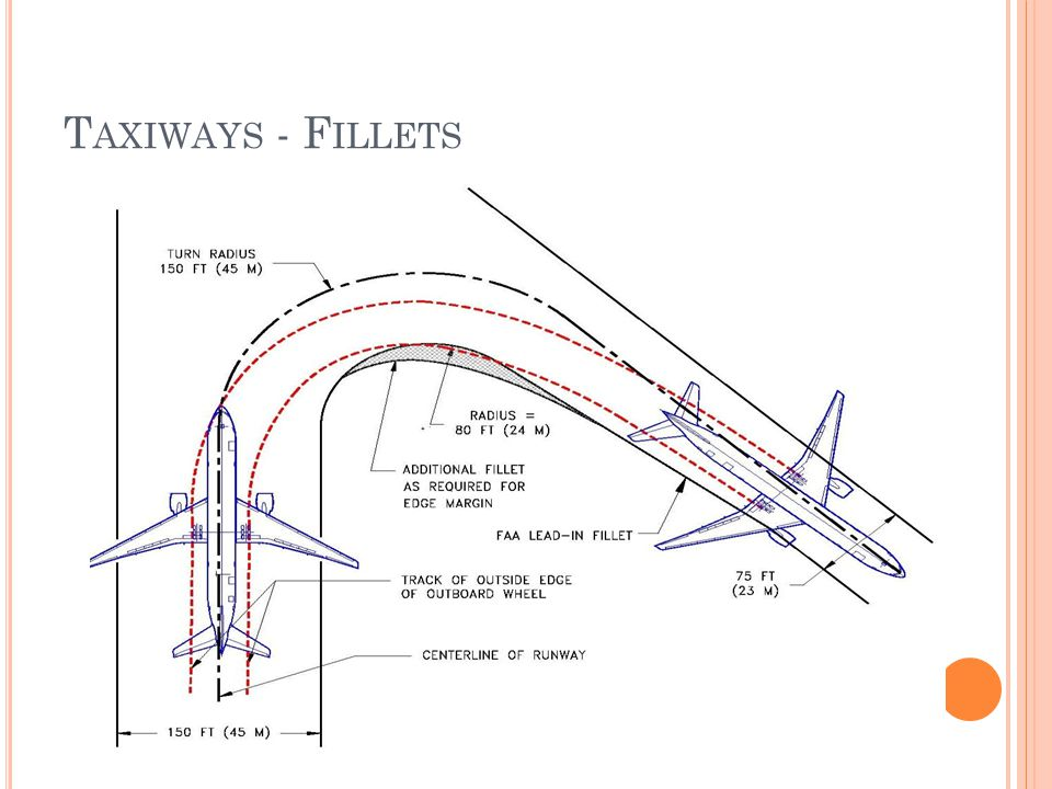 T AXIWAYS - F ILLETS