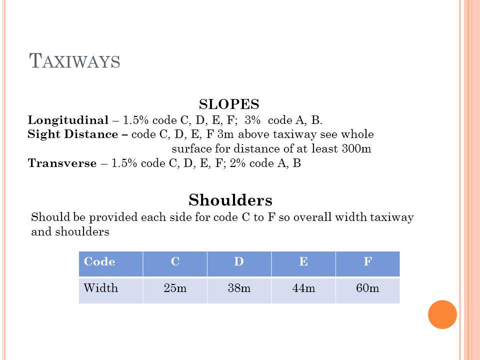 T AXIWAYS SLOPES Longitudinal – 1.5% code C, D, E, F; 3% code A, B.