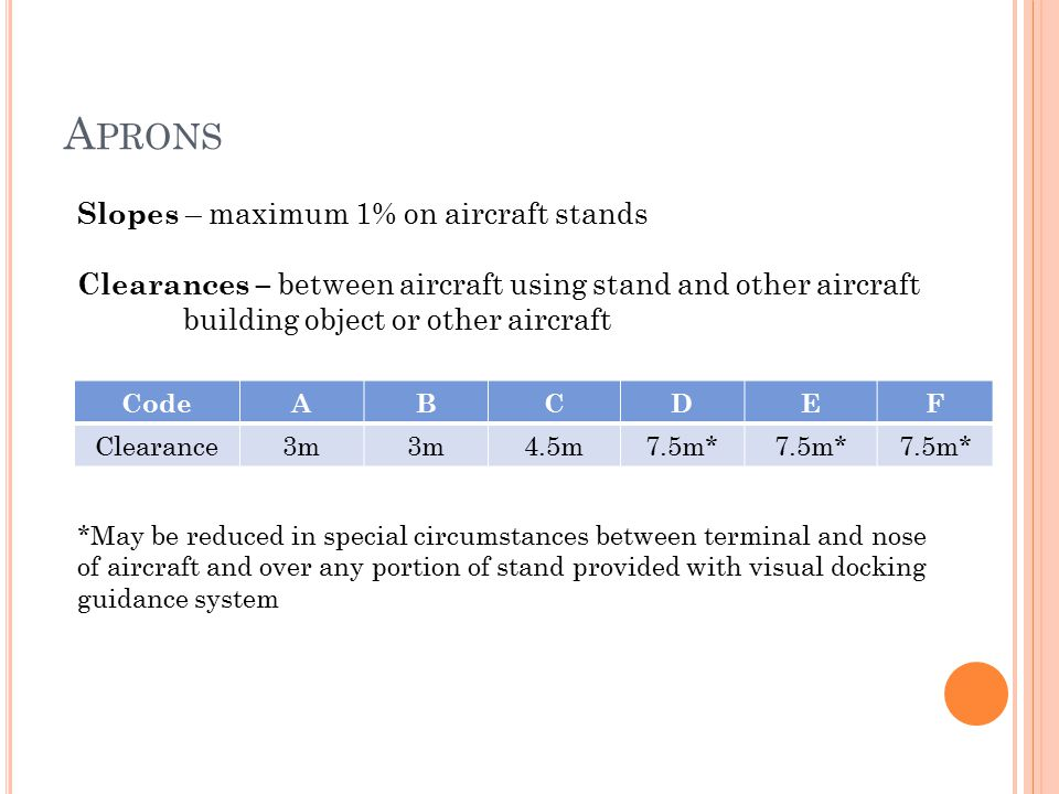 A PRONS Slopes – maximum 1% on aircraft stands Clearances – between aircraft using stand and other aircraft building object or other aircraft CodeABCDEF Clearance3m 4.5m7.5m* *May be reduced in special circumstances between terminal and nose of aircraft and over any portion of stand provided with visual docking guidance system
