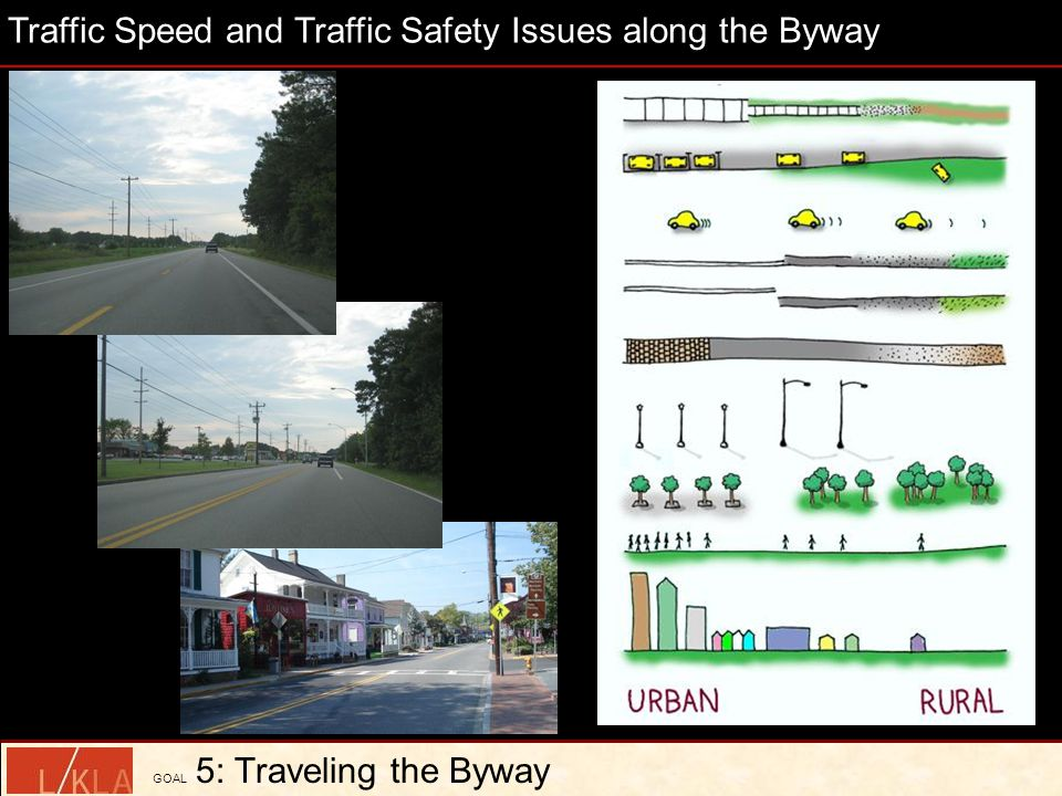 Traffic Speed and Traffic Safety Issues along the Byway GOAL 5: Traveling the Byway