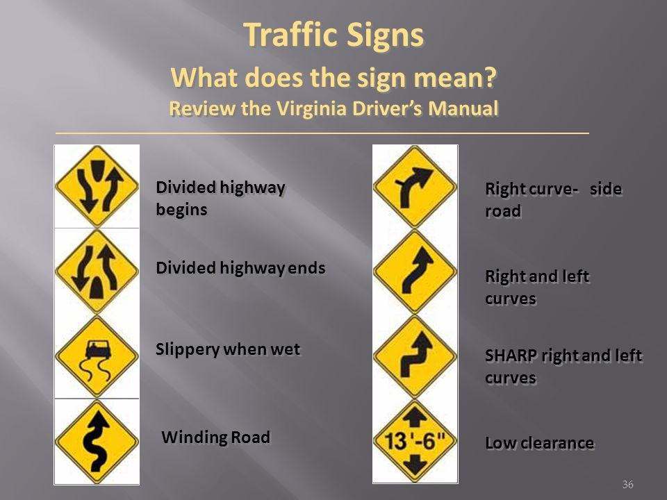 What does the sign mean? Review the Virginia Driver's Manual What does the sign mean? Review the Virginia Driver's Manual Divided highway begins Divid
