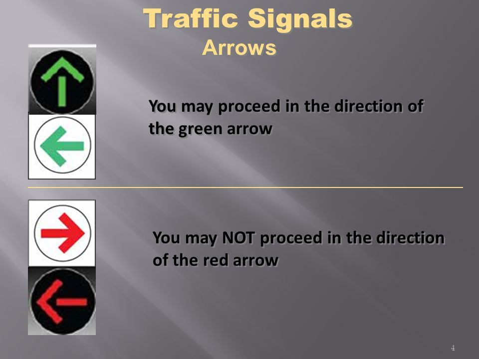 Testing Your Knowledge When this traffic light is RED a.STOP and remain stopped until the light changes b.Slow down and proceed with caution c.Yield to traffic in the intersection When this traffic light is RED a.STOP and remain stopped until the light changes b.Slow down and proceed with caution c.Yield to traffic in the intersection 5