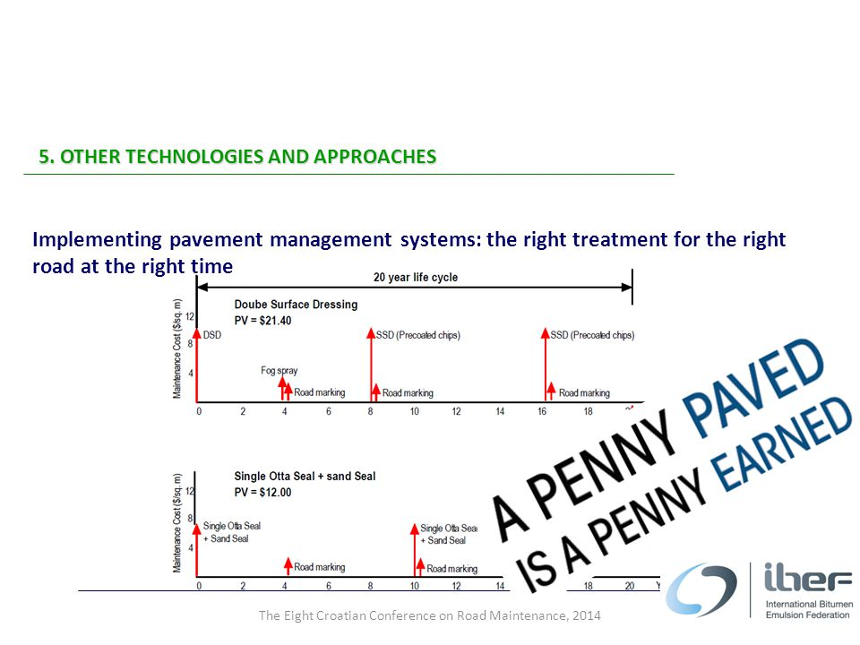 5. OTHER TECHNOLOGIES AND APPROACHES Implementing pavement management systems: the right treatment for the right road at the right time The Eight Croa