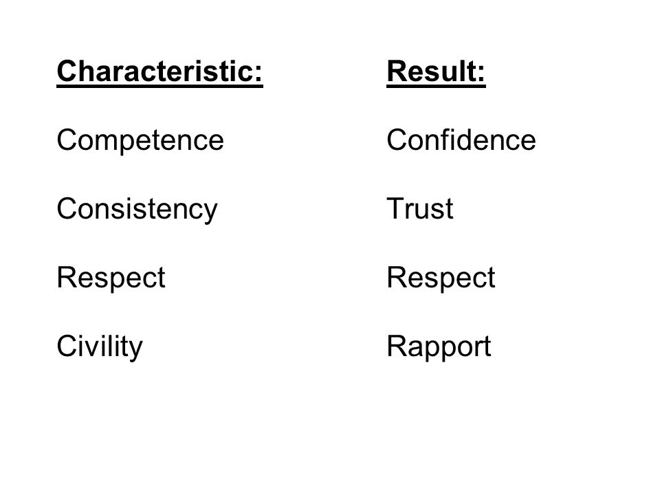 Characteristic:Result: CompetenceConfidence ConsistencyTrustRespect CivilityRapport