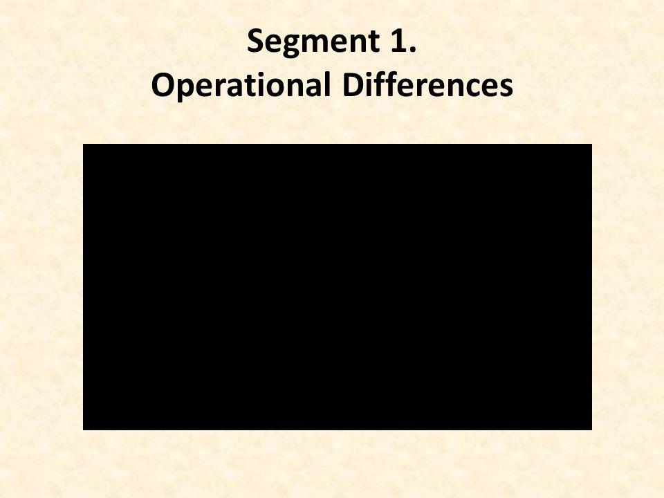 COMBINATIONS – WORK ZONE HAZARDS Segment 8 DRAFT - Not for distribution