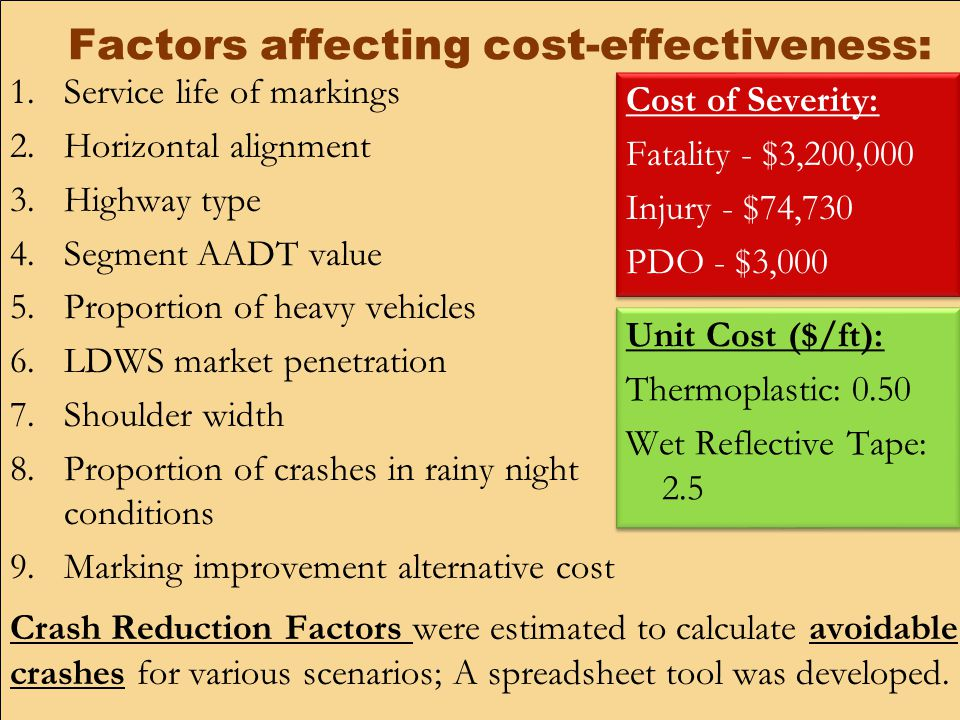 Cost Effectiveness Scenarios Alt1: Replace conventional thermoplastic pavement marking every 2 years Alt2: Replace conventional thermoplastic pavement marking every year Alt3: Use wet-reflective high performance pavement markings