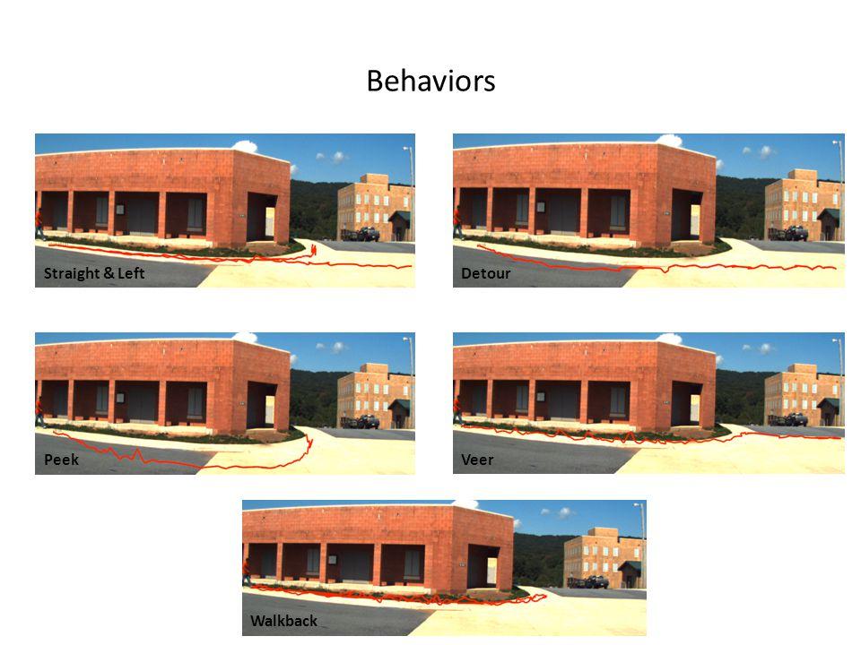 Behaviors Straight & Left Peek Detour Veer Walkback