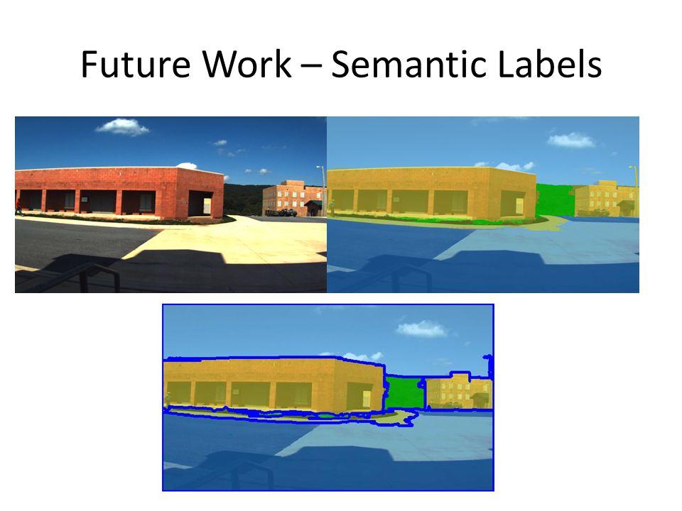 Future Work – Semantic Labels