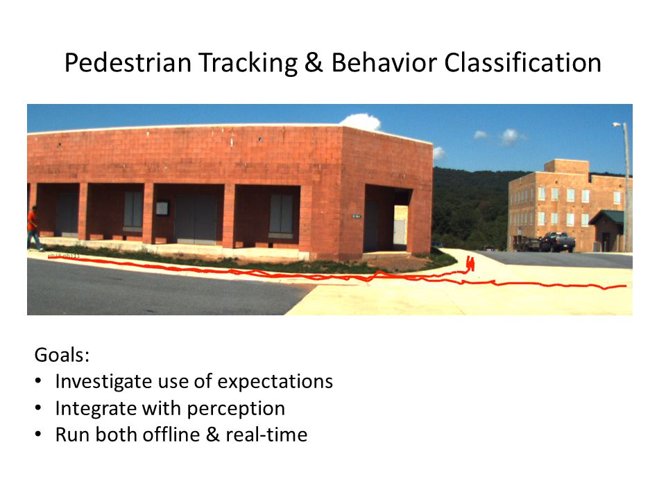Pedestrian Tracking & Behavior Classification Goals: Investigate use of expectations Integrate with perception Run both offline & real-time