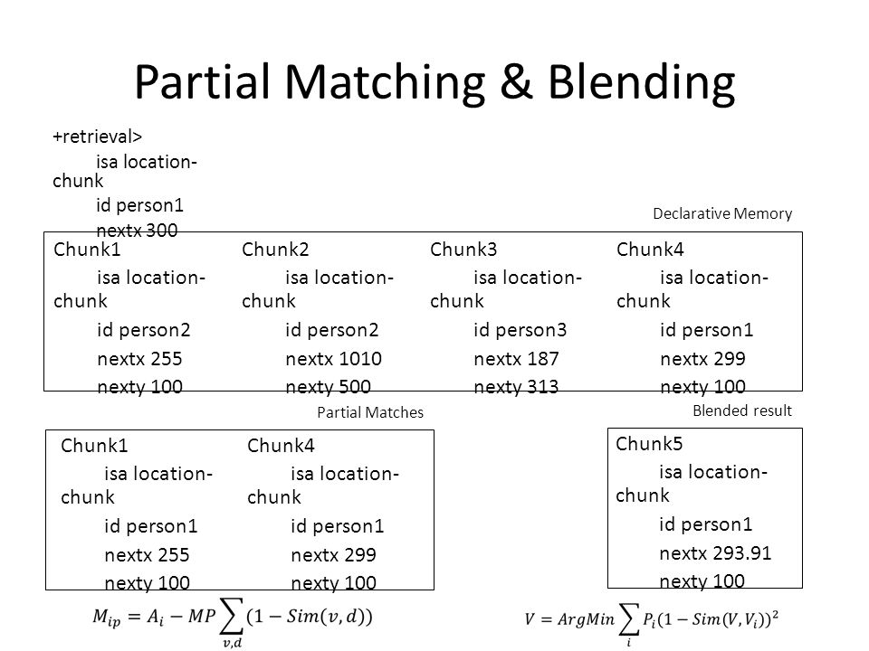 Partial Matching & Blending Chunk2 isa location- chunk id person2 nextx 1010 nexty 500 Chunk3 isa location- chunk id person3 nextx 187 nexty 313 Chunk