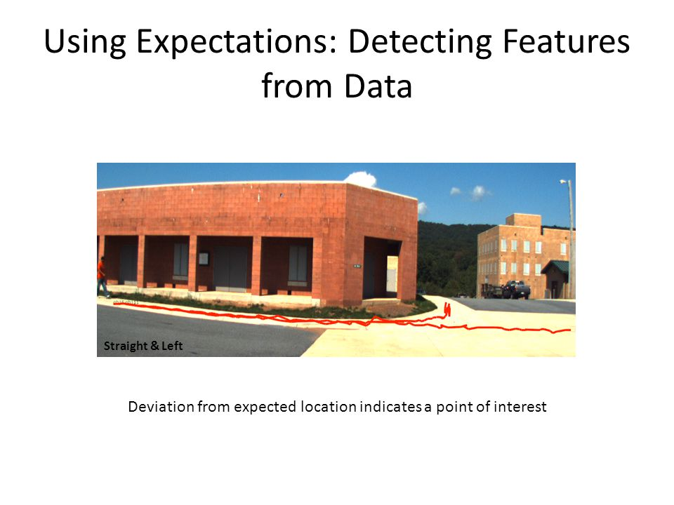 Using Expectations: Detecting Features from Data Straight & Left Deviation from expected location indicates a point of interest