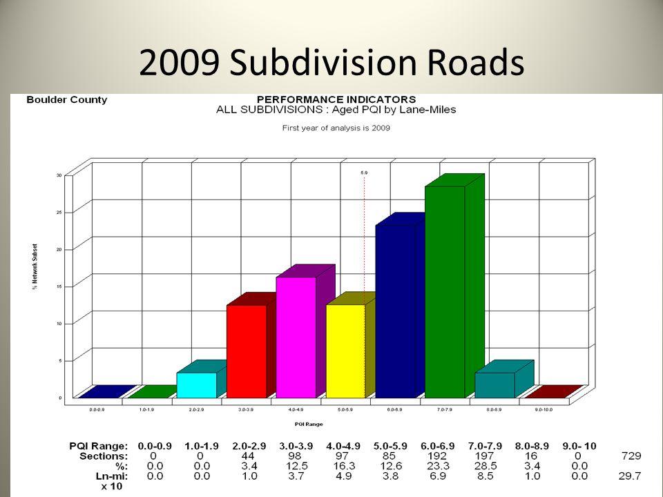 2009 Subdivision Roads