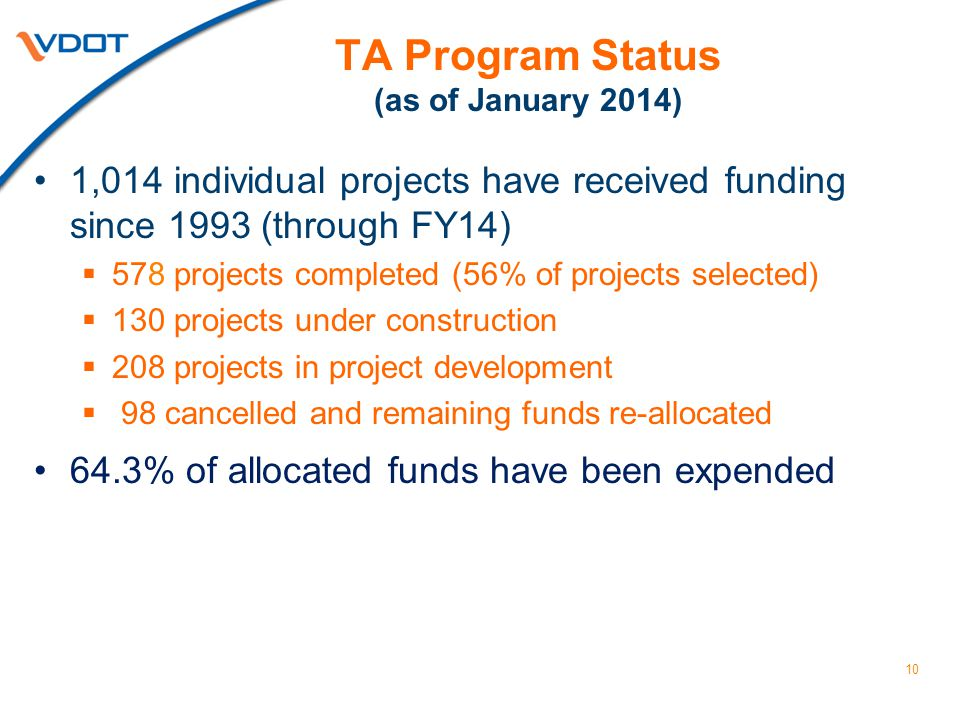 10 TA Program Status (as of January 2014) 1,014 individual projects have received funding since 1993 (through FY14)  578 projects completed (56% of projects selected)  130 projects under construction  208 projects in project development  98 cancelled and remaining funds re-allocated 64.3% of allocated funds have been expended