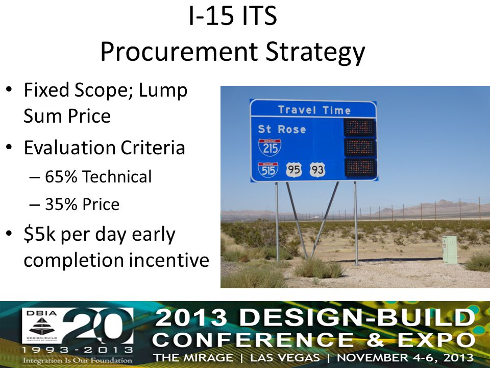 Fixed Scope; Lump Sum Price Evaluation Criteria – 65% Technical – 35% Price $5k per day early completion incentive I-15 ITS Procurement Strategy