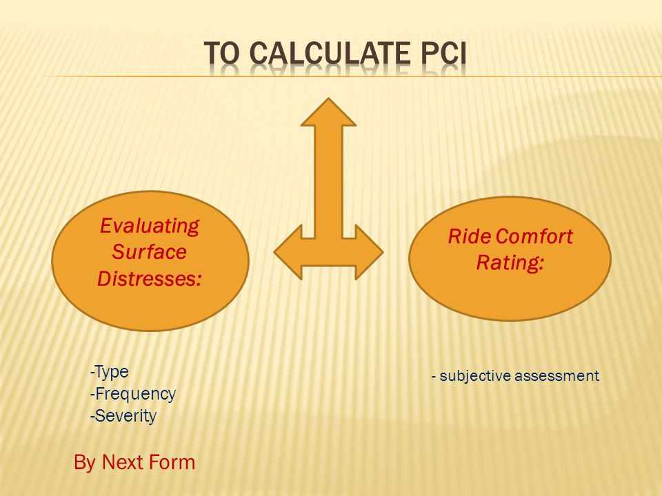 Evaluating Surface Distresses: Ride Comfort Rating: -Type -Frequency -Severity By Next Form - subjective assessment