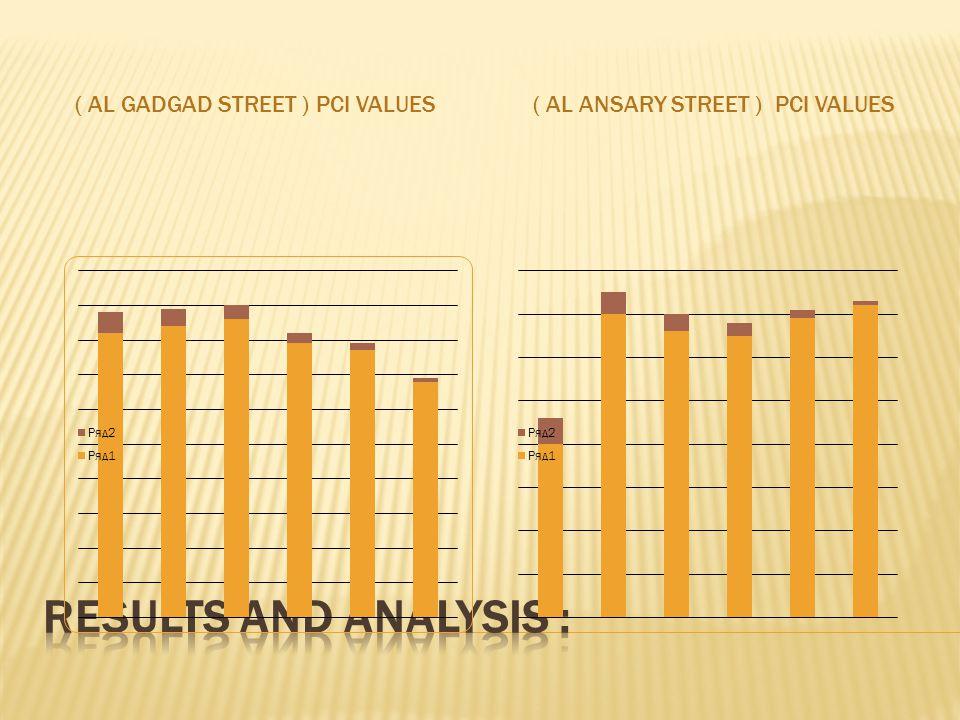PCI VALUES ( AL GADGAD STREET )PCI VALUES ( AL ANSARY STREET )
