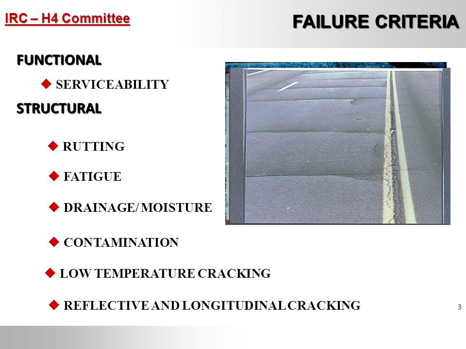 IRC – H4 Committee 4 Poor drainage Increase in traffic volume Contamination of road material Short term design Increase in traffic loads Insufficient strength of road material Poor existing soil properties Defects in construction method and quality control WHAT CAUSES ROAD PAVEMENTS TO FAIL?