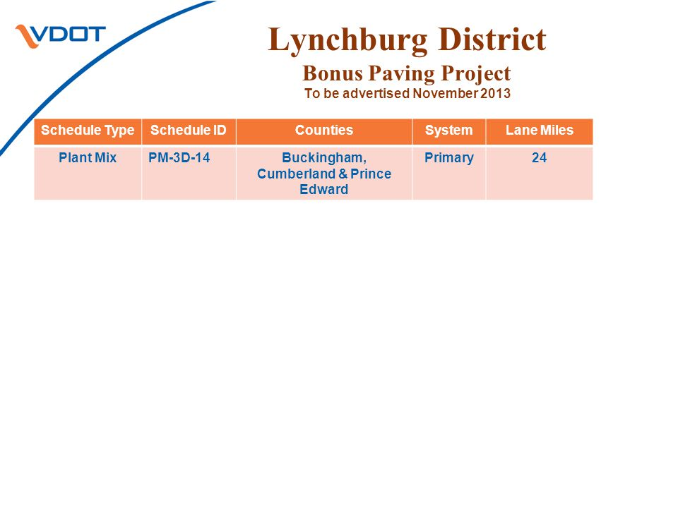 Lynchburg District Bonus Paving Project To be advertised November 2013 Schedule TypeSchedule IDCountiesSystemLane Miles Plant MixPM-3D-14Buckingham, Cumberland & Prince Edward Primary24