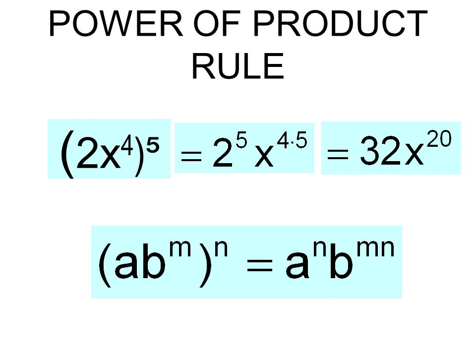 POWER OF PRODUCT RULE ( 2x 4 ) ⁵