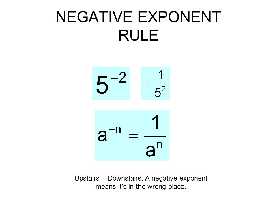 NEGATIVE EXPONENT RULE Upstairs – Downstairs: A negative exponent means it's in the wrong place.