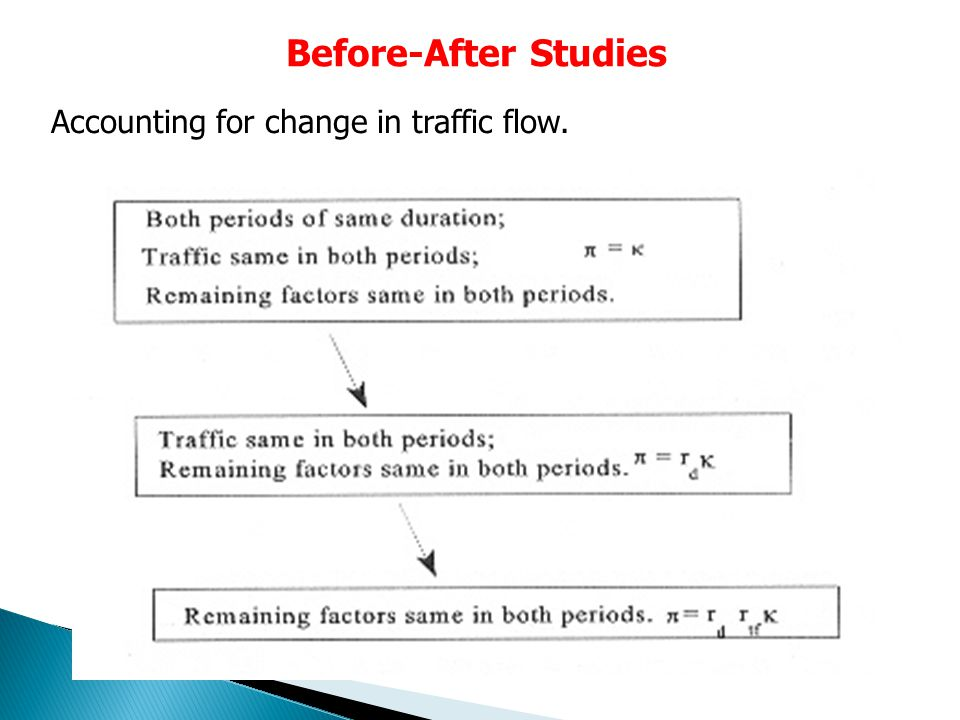 Before-After Studies Continuing with the previous example.
